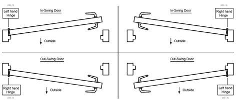 determine door swing determine door swing handballtunisie org