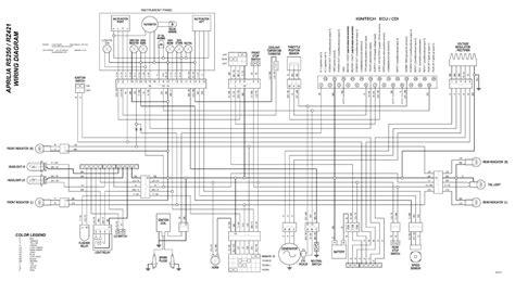 Aprilia Tuono Wiring Diagram Auto