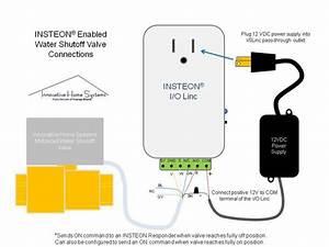 Insteon Water Shutoff Valve Package Deal  U2013 Innovative Home