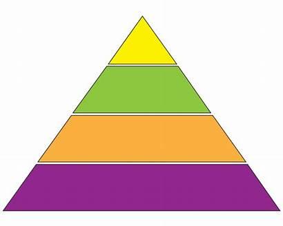 Pyramid Diagram Concept Clipart Complaint Vector Idea