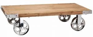 Roue Table Basse : tout roule pour les meubles roulettes galerie photos d ~ Teatrodelosmanantiales.com Idées de Décoration