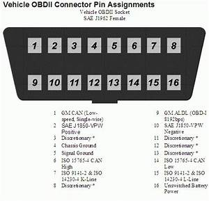 P75 Obd2 Wiring Diagram