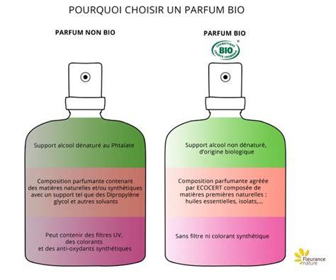 parfum bio parfum naturel fleurance nature fleurance nature