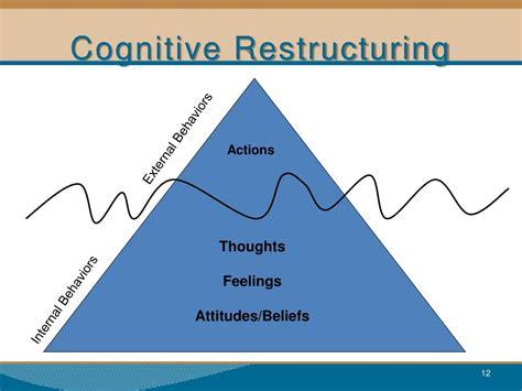 thinking   change powerpoint