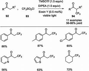 Synthetic Applications Of Eosin Y In Photoredox Catalysis