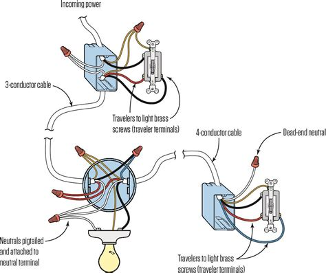 Wiring Three Way Switch Jlc Online Electrical