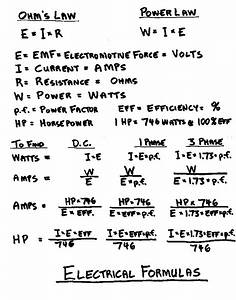 special for eee students: What are the Basic Electrical ...