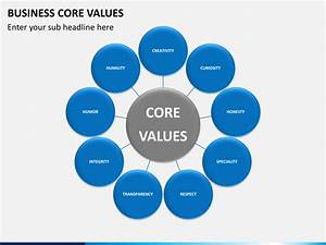 Core Values Of A Company Pictures to Pin on Pinterest ...