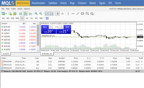 mt4 web terminal what s new with the mt4 forex web platform