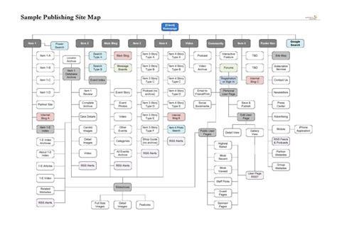 sle publishing site map visio at chris boese portfolio