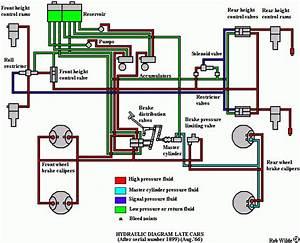 Automobilelargestate Blogspot Com  2010  09  Hydraulic