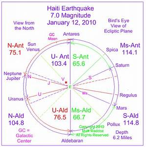 Juliayunwonder  Earthquake Diagram For Kids
