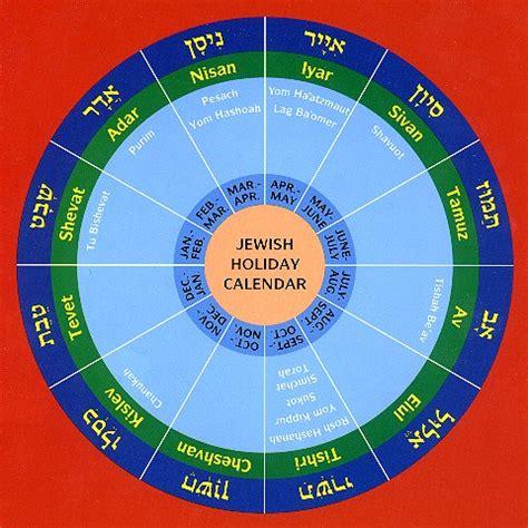 calendario ebraico comunita ebraica  bologna