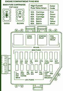 1990 Mustang Driver Dash Fuse Box Diagram  U2013 Auto Fuse Box Diagram