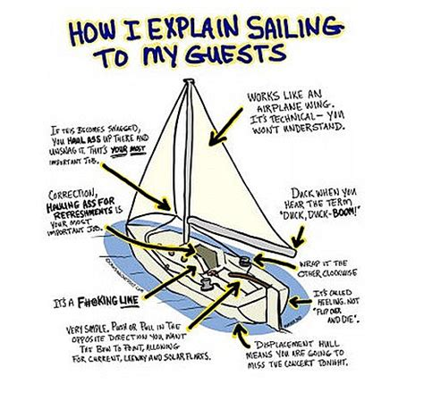 Sailing Boat Cartoon Pictures by Sailing And Boating Funny Cartoons And Photos And Art