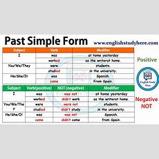 Past Simple Form  Positive And Negative  English Study Here