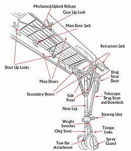 Concorde Sst   Landing Gear
