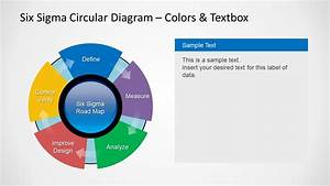six sigma flow chart template - six sigma diagram for powerpoint slidemodel