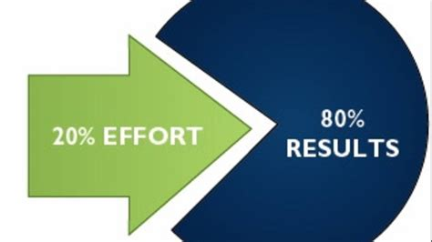 Pareto Principle for Leadership