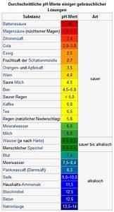Schwefelsäure Ph Wert Berechnen : anzeigen von s uren und laugen ~ Themetempest.com Abrechnung