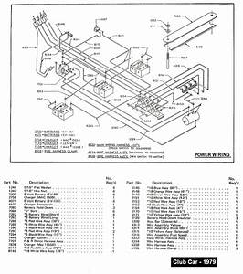 Battery Wiring Diagram Club Car Golf Cars