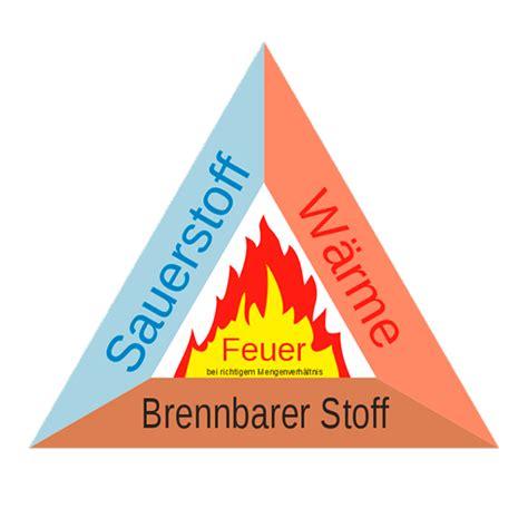 Was Braucht Ein by Warum Brennt Ein Feuer Burny Floody
