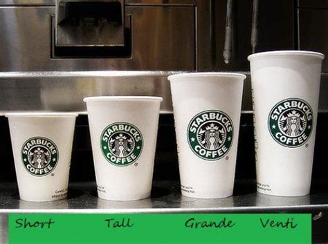 Check out starbucks menu and get nutritional information about each menu item. Pin by Jaida Theriot on STARBUCKS☕️ (With images) | Starbucks drinks, Secret menu, Starbucks menu