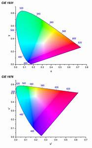 Chromaticity Diagram Template - File Exchange