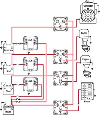 blue sea add a battery wiring diagram fuse box and