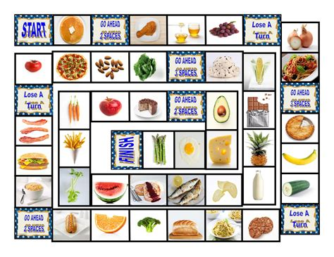 Food Types Board Game-esl Fun Games-remember To Have Fun