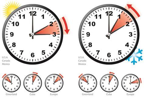 Day Light Saving Time Change by Daylight Saving Time Britannica