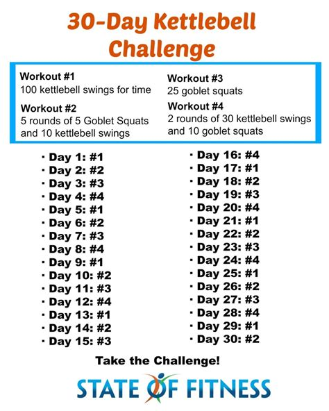 kettlebell challenge workout kb workouts benefits exercises swing squat bell swings circuit fitness squats google state arm dumbbell deadlift routines
