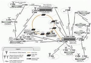 Renam Wireless Backbone Network Schema