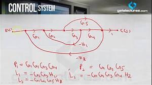 08 Block Diagram To Signal Flow Graph