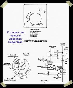 Test Points And Schematic Diagram For A Whirlpool