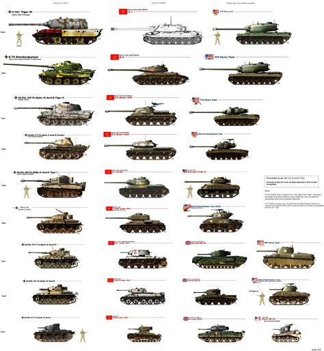 Armored Vehicle Lovers Group