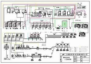 Paper Making Process Diagram  Paper Making Process Diagram