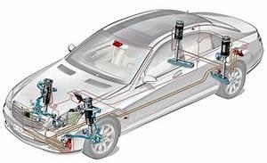 Amortisseur Bose : amortisseur hydraulique voiture prix ~ Gottalentnigeria.com Avis de Voitures