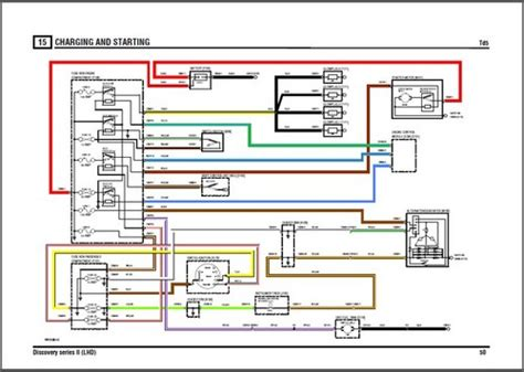 1998 Land Rover Discovery Wiring Diagram by Land Rover Discovery 2 Electrical Wiring Diagram