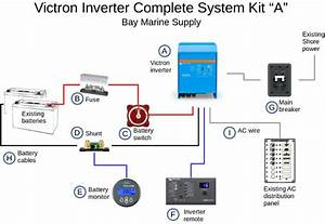 Victron Multiplus Complete Inverter Kit