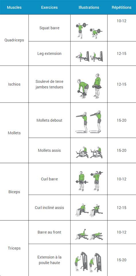 programme salle de musculation 28 images cahier nutrion musculation forum forme sport