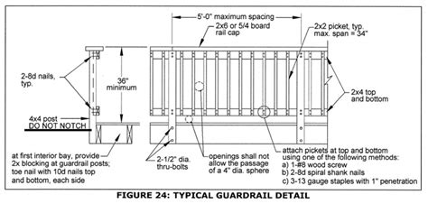 Deck Baluster Spacing Code Michigan by Virginia Deck Design Explained Part 3 Decking And
