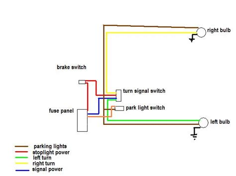 painless wiring harness diagram for turn signals electric
