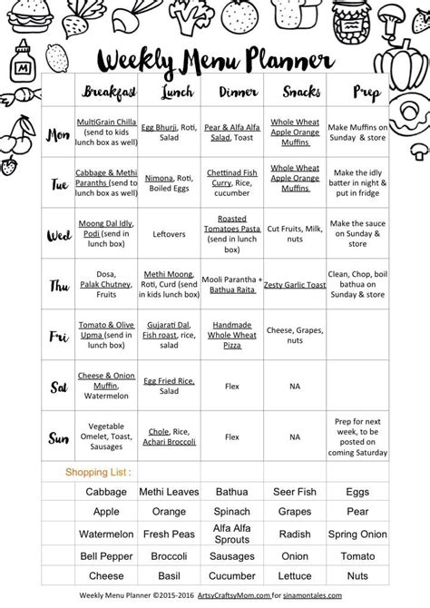 trim healthy mama weekly food log template 1000 images about weekly menu planning on pinterest