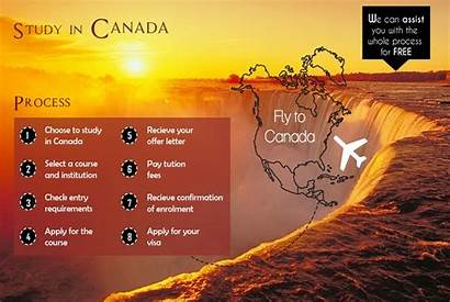 Canada Study Abroad Education Higher Consultants
