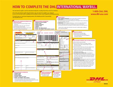 dhl shipment waybill form dhl ecommerce tracking autos post