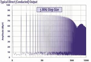 Comb Generator 1  5 Mhz Switchable For Emc Radiated