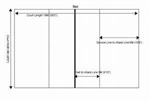 Kerja Wellpapers  Volleyball Court Diagram