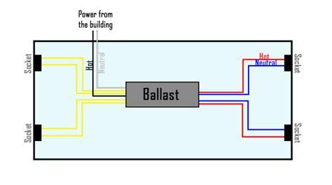 Ballast Wiring Diagram T8 by T8 4 Bulb Ballast Wiring Diagram Decor