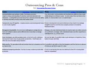 Outsourcing Pros And Cons Jyler